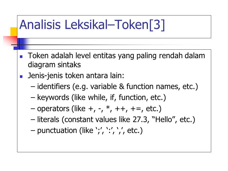 Analisis Leksikal–Token[3]